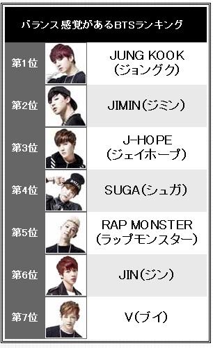 Oricon – Page 3